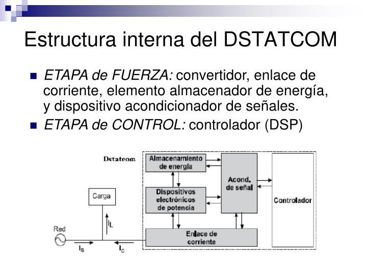 Estructura interna del DSTATCOM