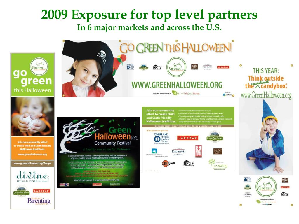 2009 Exposure for top level partners