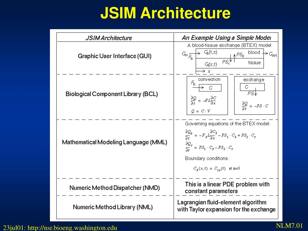 JSIM Architecture