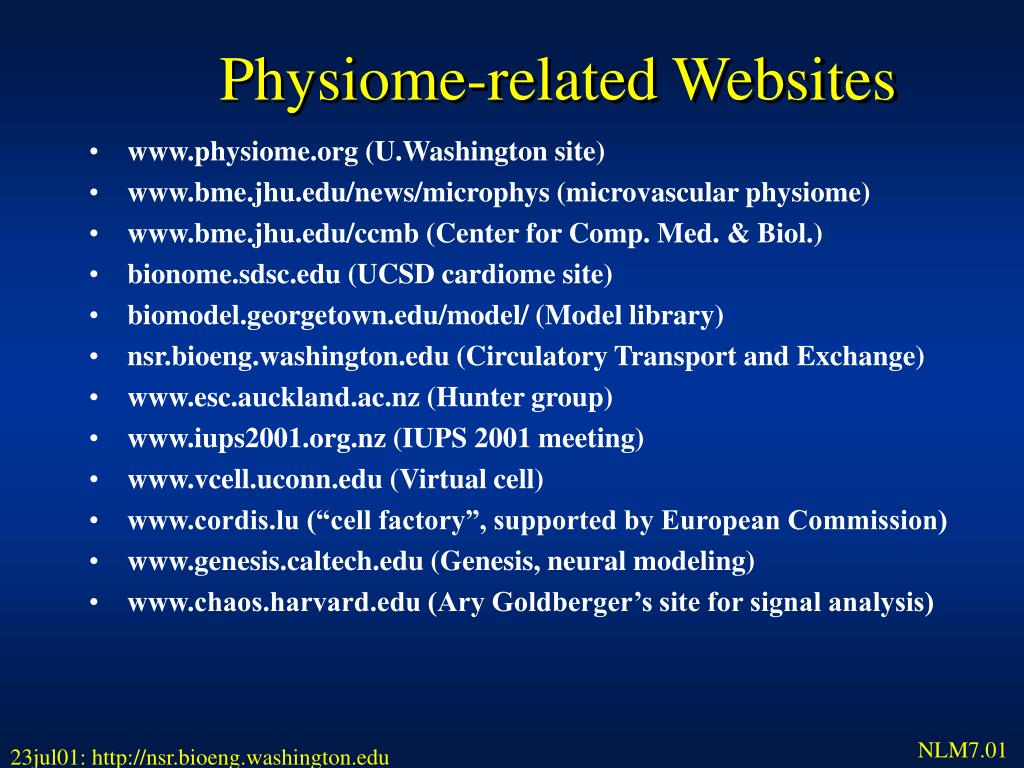 Physiome-related Websites