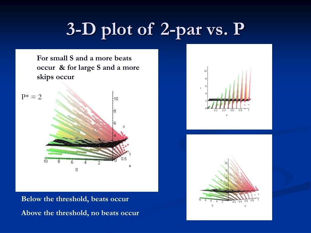 3-D plot of 2-par vs. P