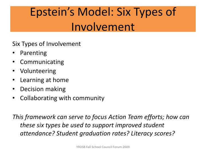 Epstein's Model: Six Types of Involvement