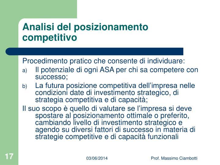 Analisi del posizionamento competitivo