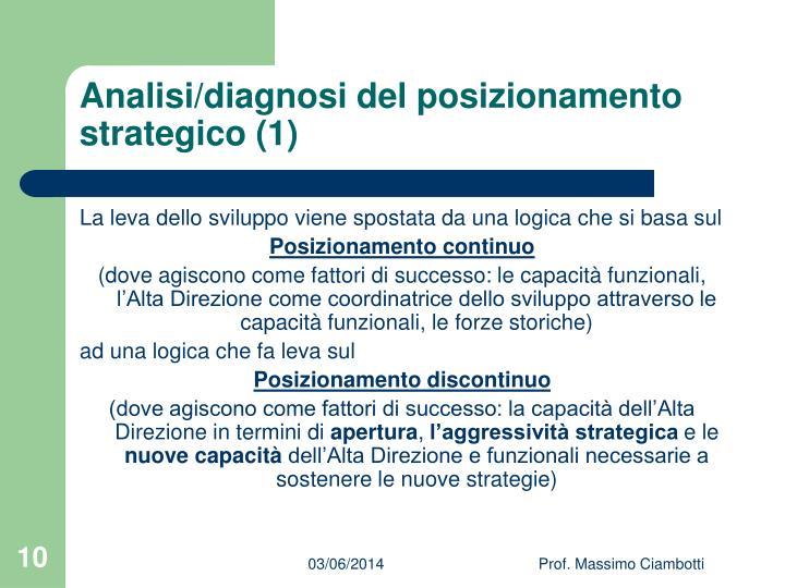 Analisi/diagnosi del posizionamento strategico (1)