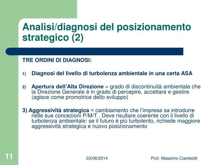 Analisi/diagnosi del posizionamento strategico (2)