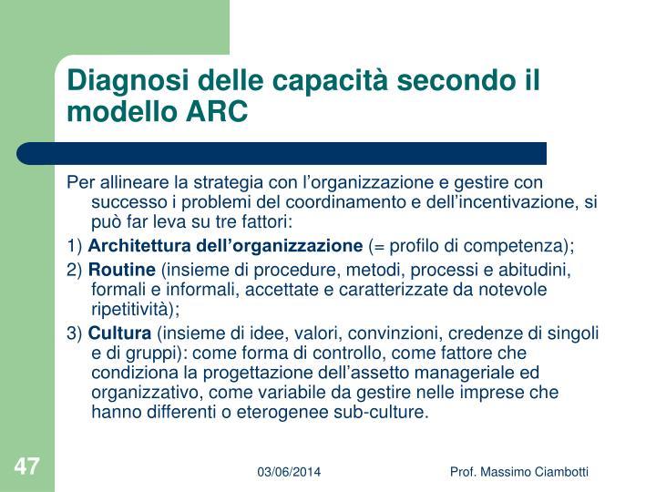 Diagnosi delle capacità secondo il modello ARC