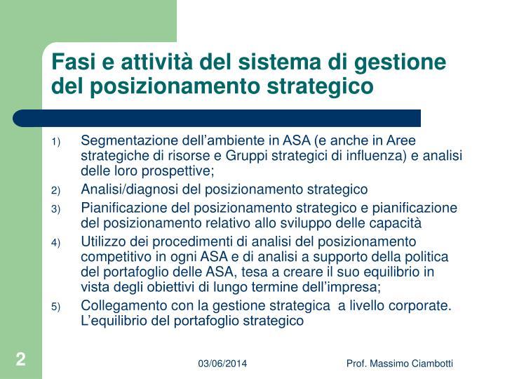Fasi e attività del sistema di gestione del posizionamento strategico