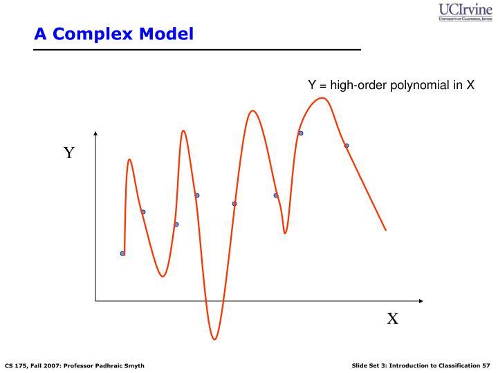A Complex Model