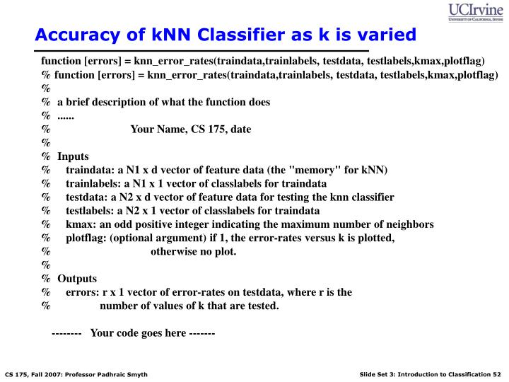 Accuracy of kNN Classifier as k is varied
