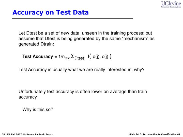 Accuracy on Test Data