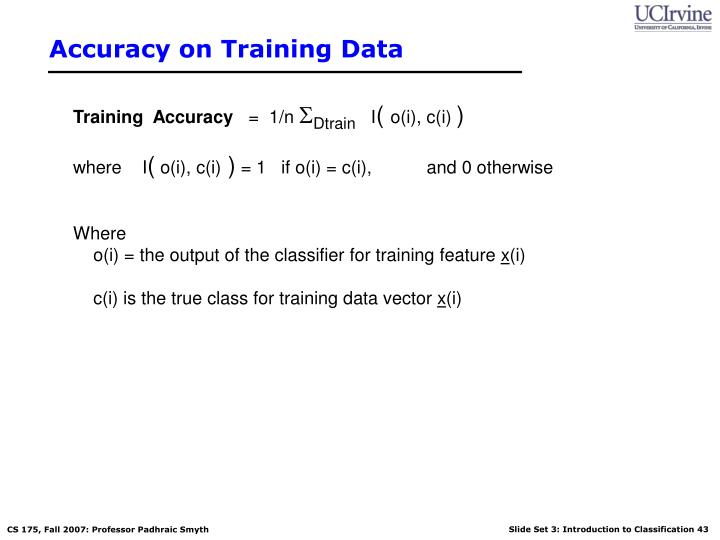 Accuracy on Training Data