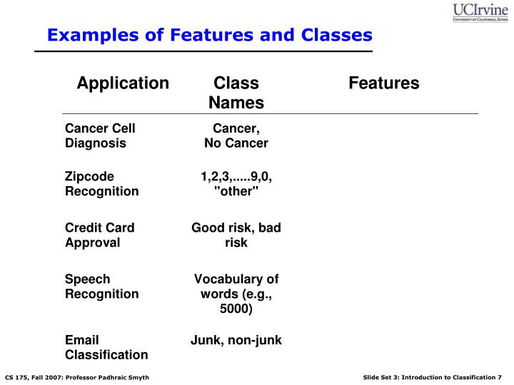 Examples of Features and Classes