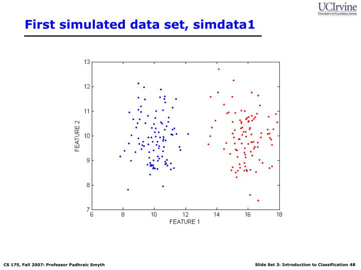 First simulated data set, simdata1