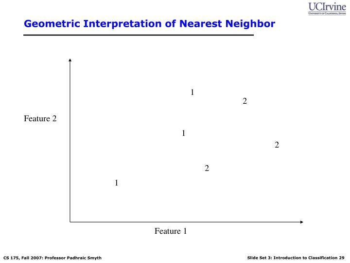 Geometric Interpretation of Nearest Neighbor