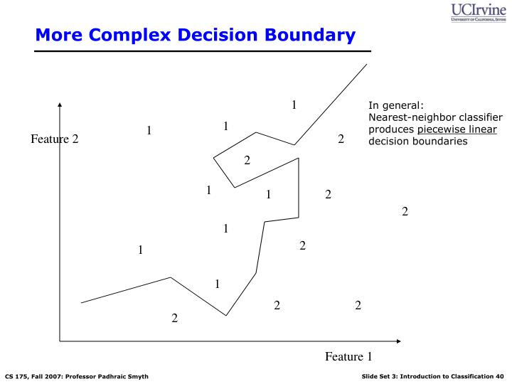 More Complex Decision Boundary