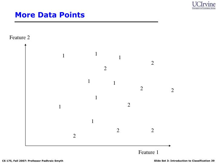 More Data Points