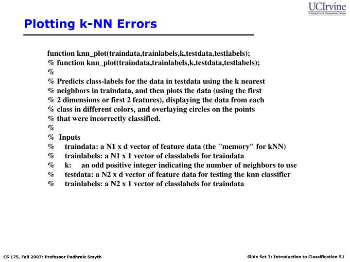 Plotting k-NN Errors