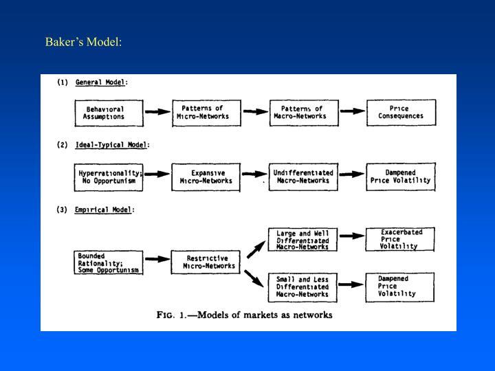Baker's Model: