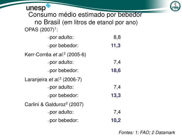 Consumo médio estimado por bebedor