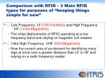 comparison with rfid 3 main rfid types for purposes of keeping things simple for now