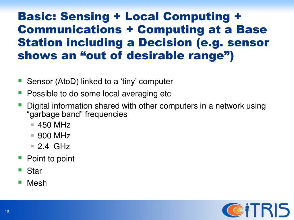 Sensor (AtoD) linked to a 'tiny' computer