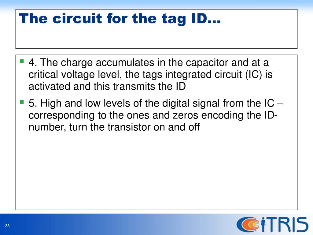 4. The charge accumulates in the capacitor and at a critical voltage level, the tags integrated circuit (IC) is activated and this transmits the ID