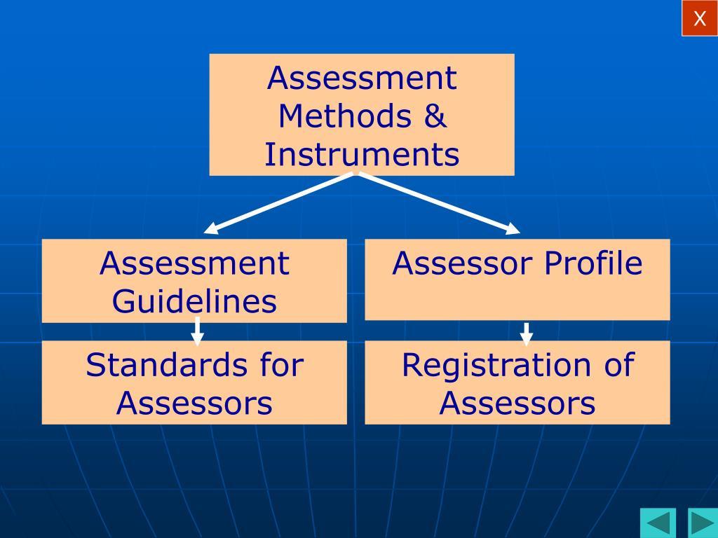 Assessment Methods & Instruments