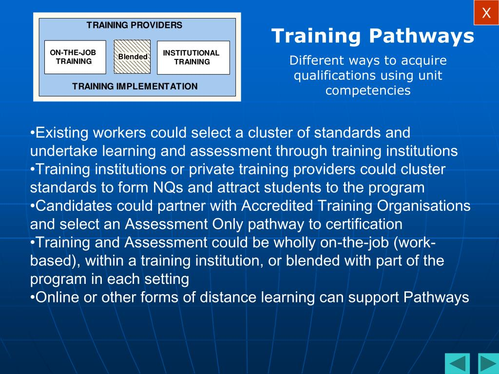 Training Pathways