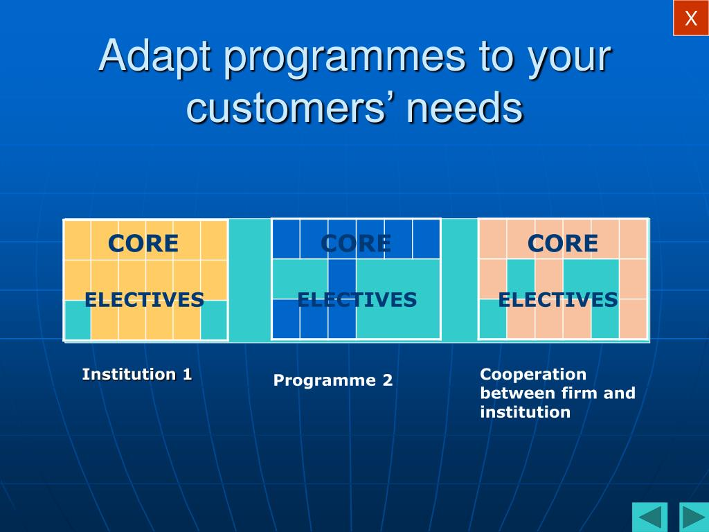 Adapt programmes to your customers' needs