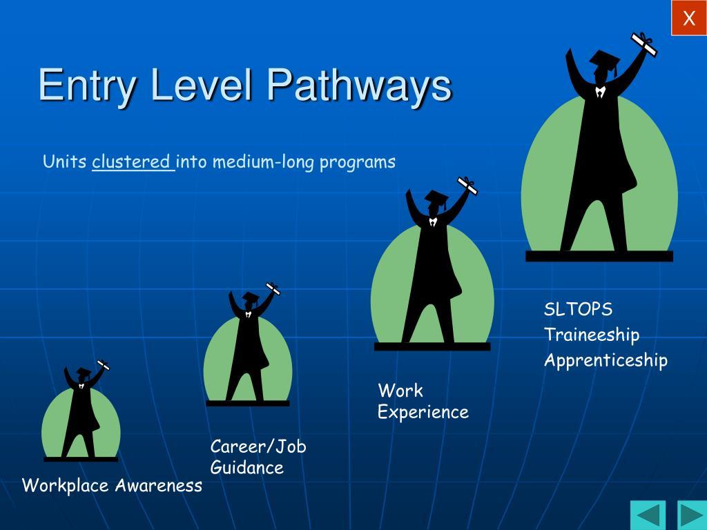 Entry Level Pathways
