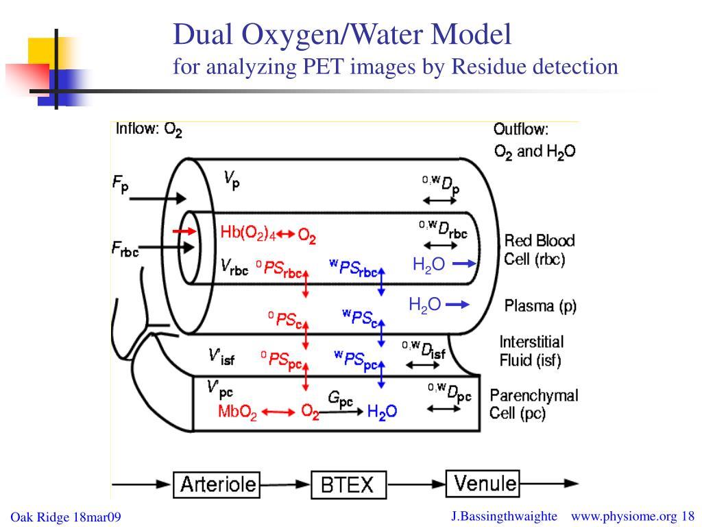 Dual Oxygen/Water Model