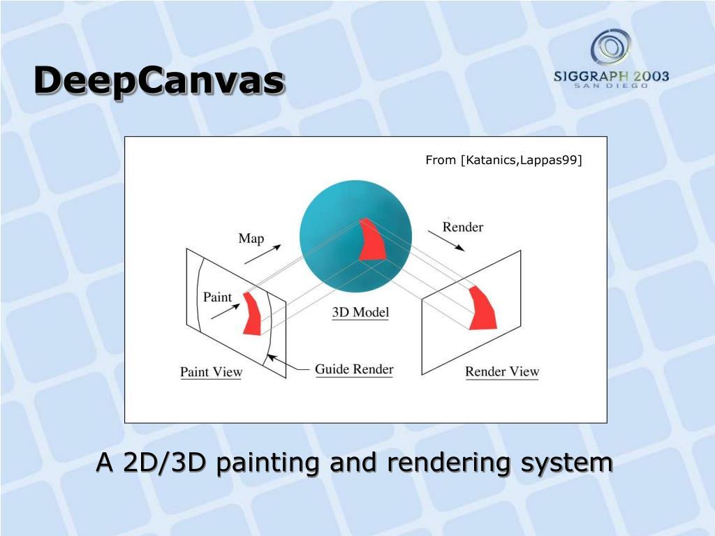 DeepCanvas