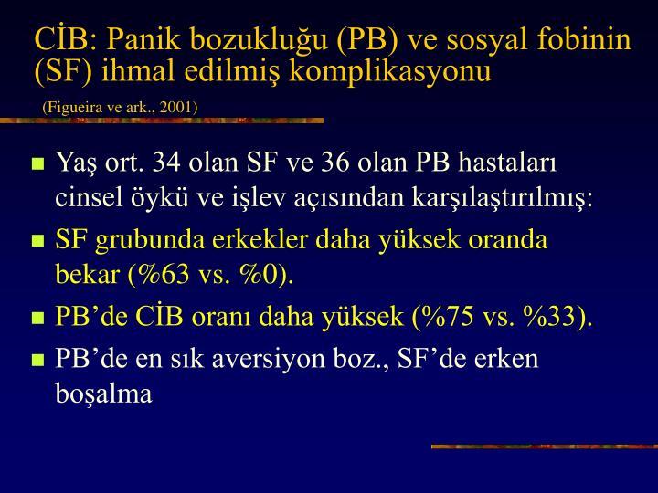 CİB: Panik bozukluğu (PB) ve sosyal fobinin (SF) ihmal edilmiş komplikasyonu