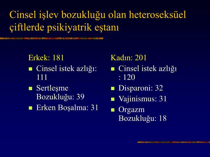 Erkek: 181