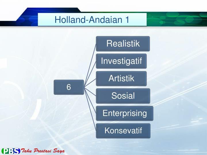 Holland-