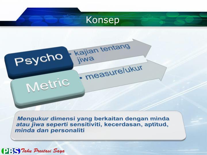 Mengukur dimensi yang berkaitan dengan minda atau jiwa