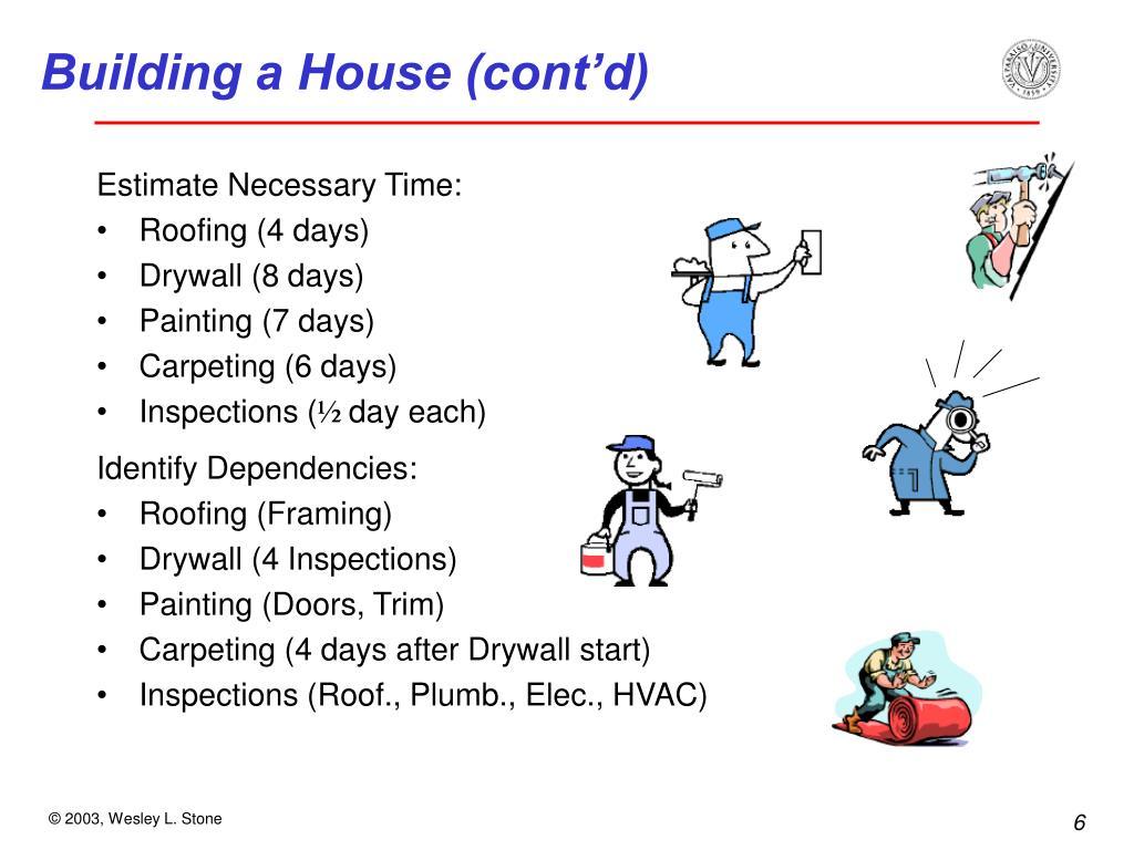 Estimate Necessary Time: