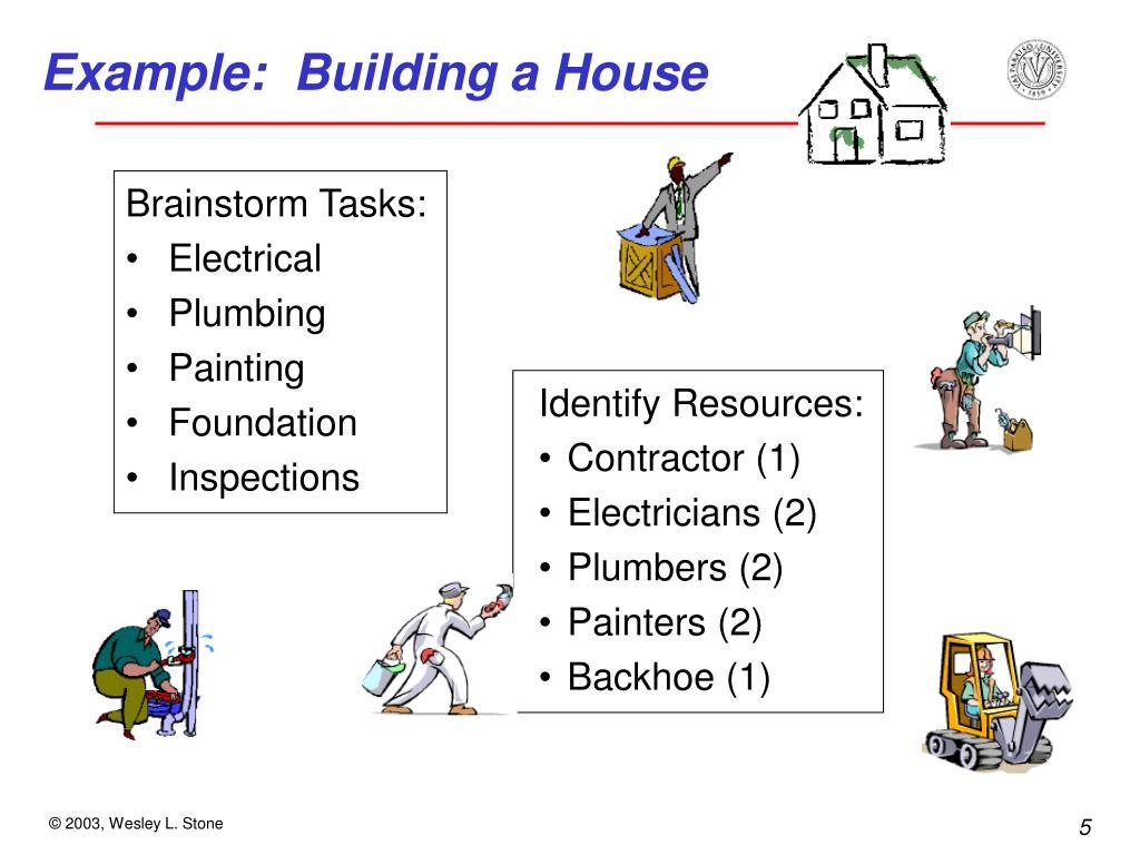 Identify Resources: