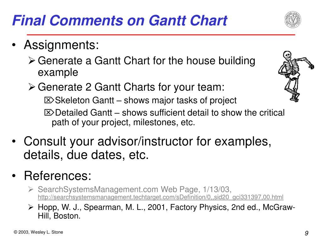 Final Comments on Gantt Chart