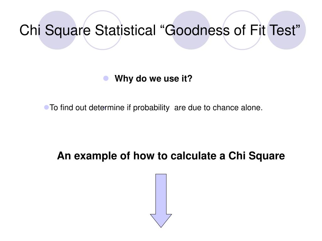 "Chi Square Statistical ""Goodness of Fit Test"""