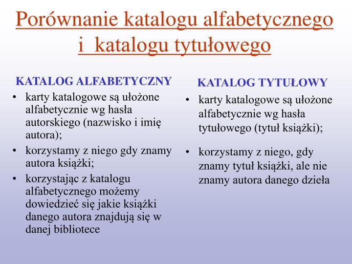 KATALOG ALFABETYCZNY