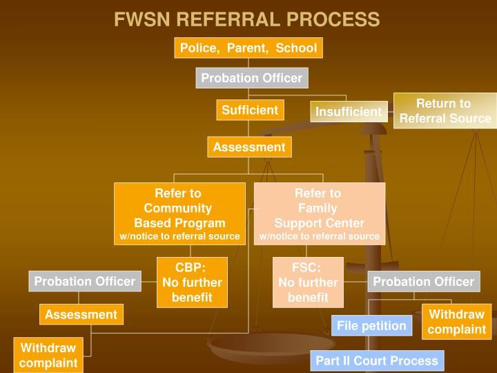 FWSN REFERRAL PROCESS