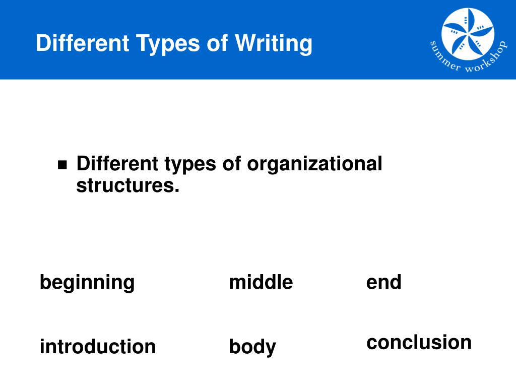 Different Types of Writing