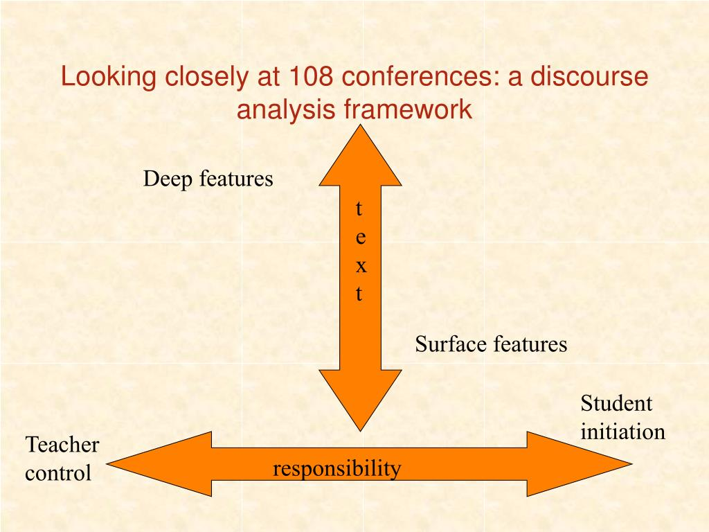 Looking closely at 108 conferences: a discourse analysis framework