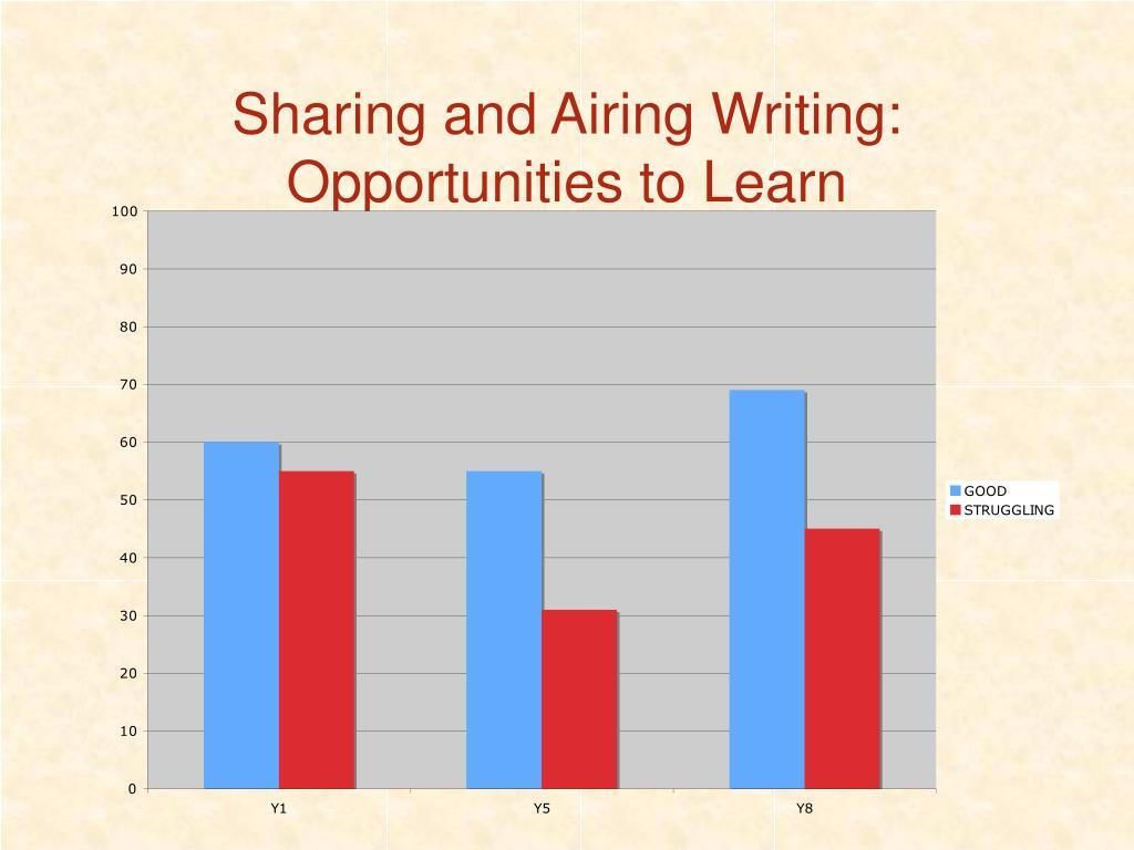 Sharing and Airing Writing: