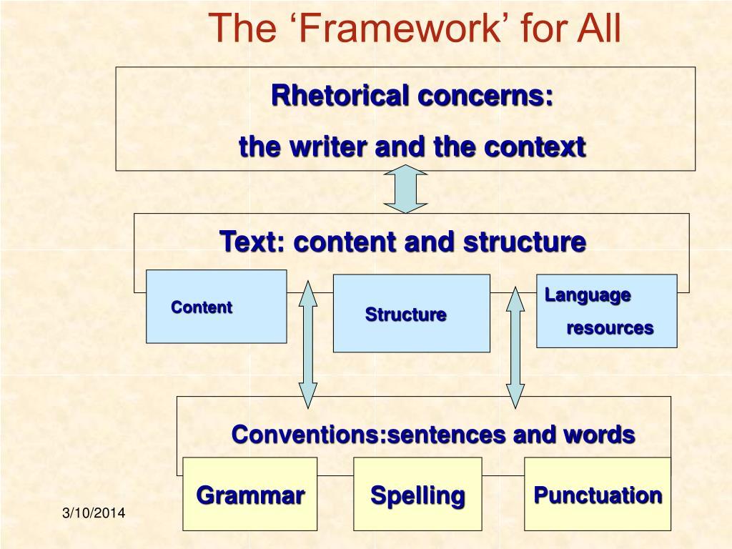 The 'Framework' for All