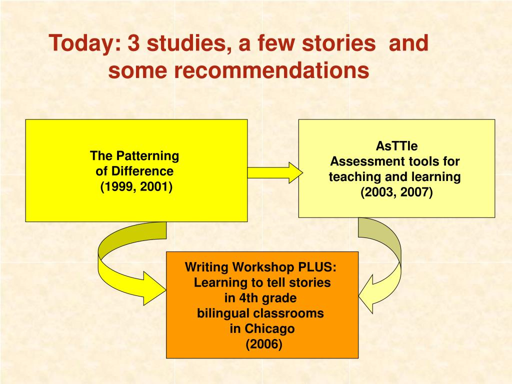 Today: 3 studies, a few stories  and some recommendations