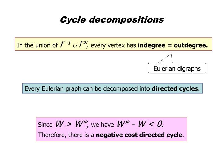 Cycle decompositions