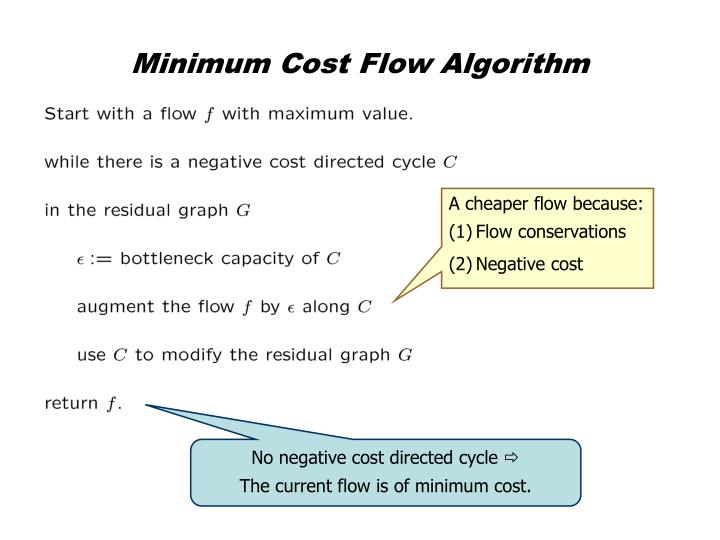 Minimum Cost Flow Algorithm