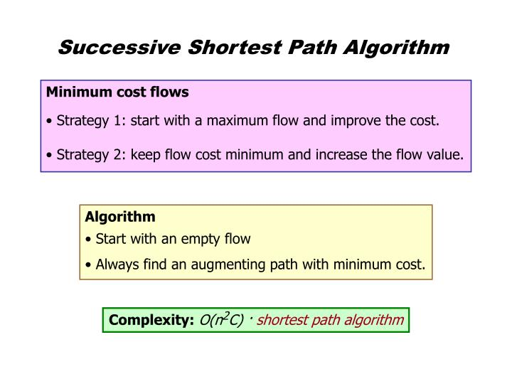 Successive Shortest Path Algorithm